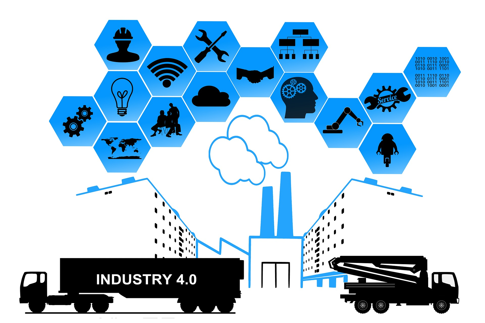 industry-2496192_1920